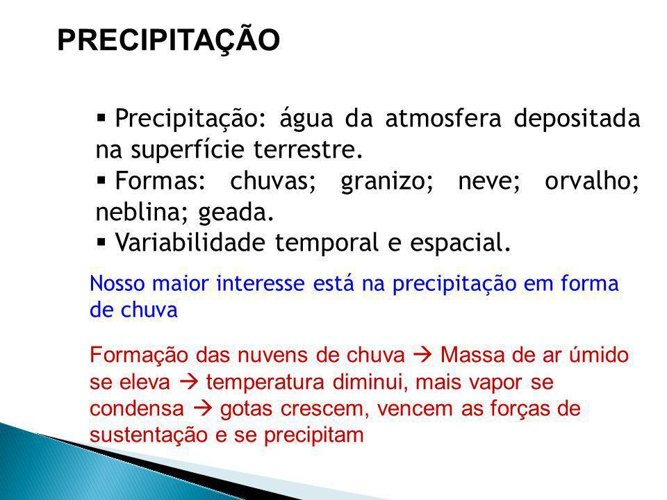 Precipitação PRECIPITAÇÃO