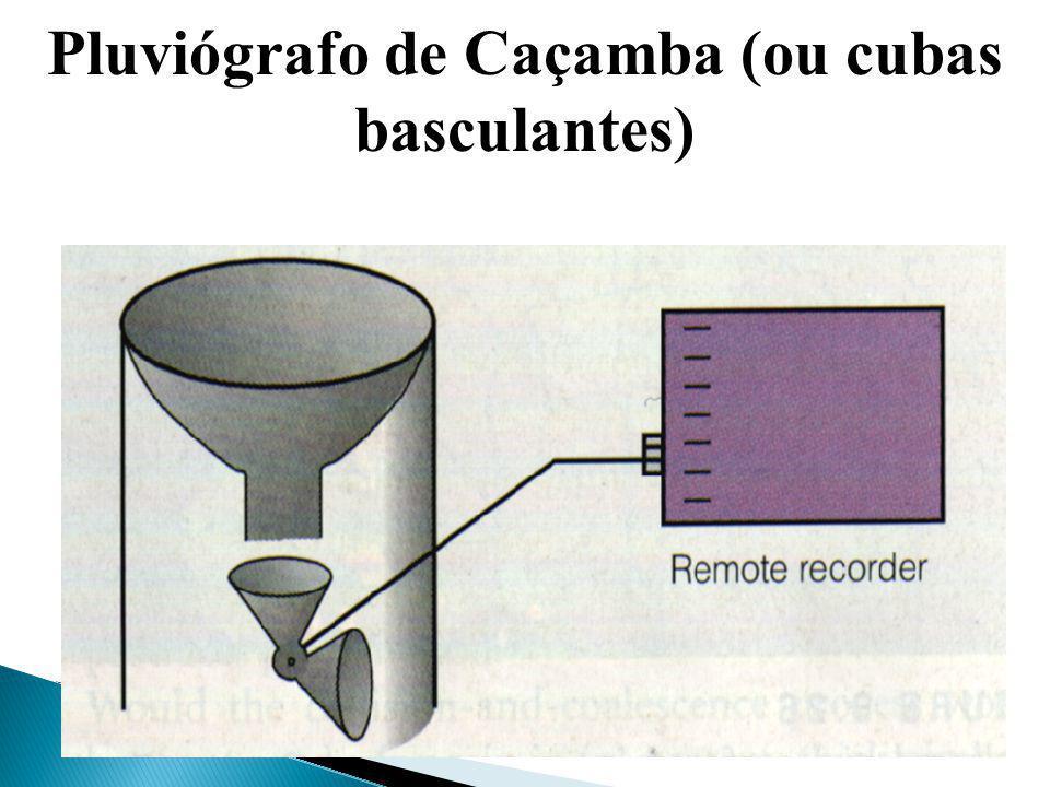 Pluviógrafo de Caçamba (ou cubas basculantes)