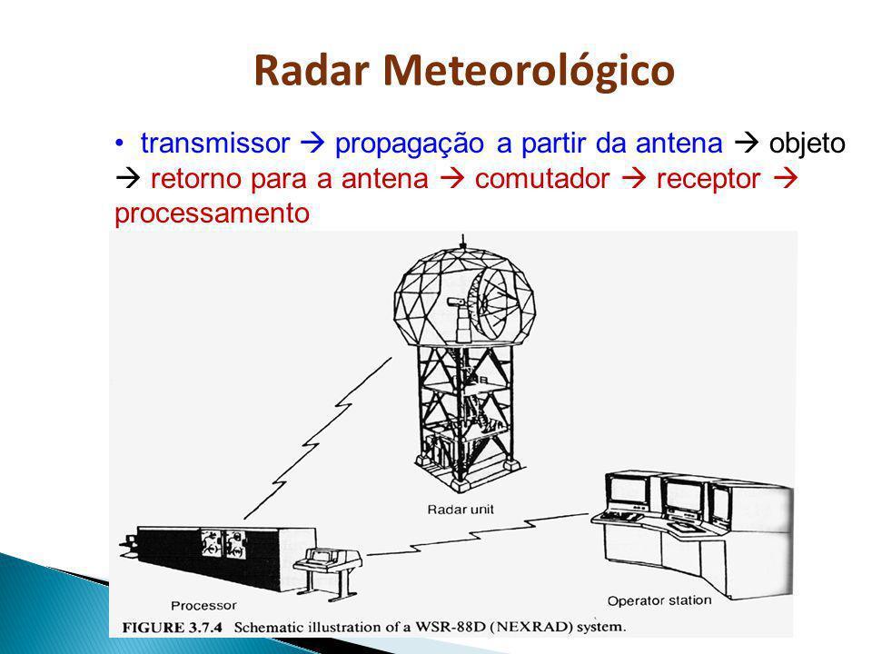 Radar Meteorológico transmissor  propagação a partir da antena  objeto  retorno para a antena  comutador  receptor  processamento.