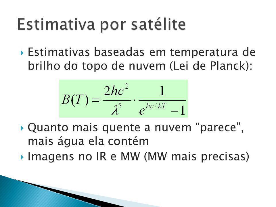 Estimativa por satélite