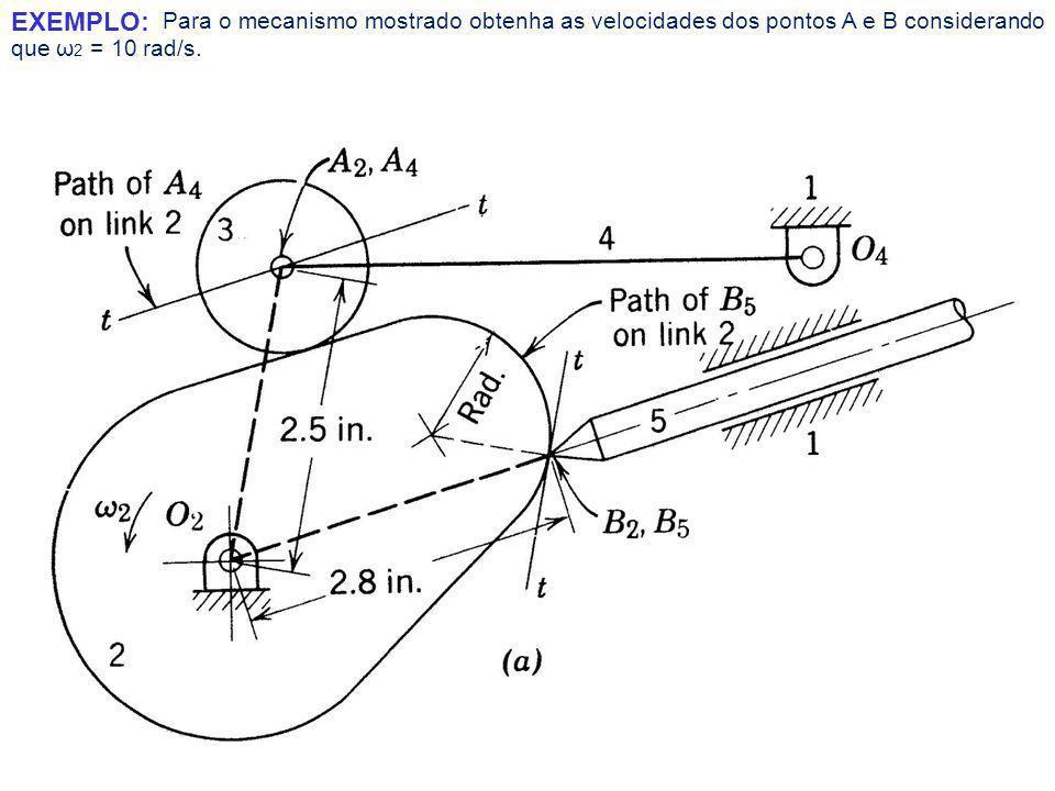EXEMPLO: Para o mecanismo mostrado obtenha as velocidades dos pontos A e B considerando que ω2 = 10 rad/s.