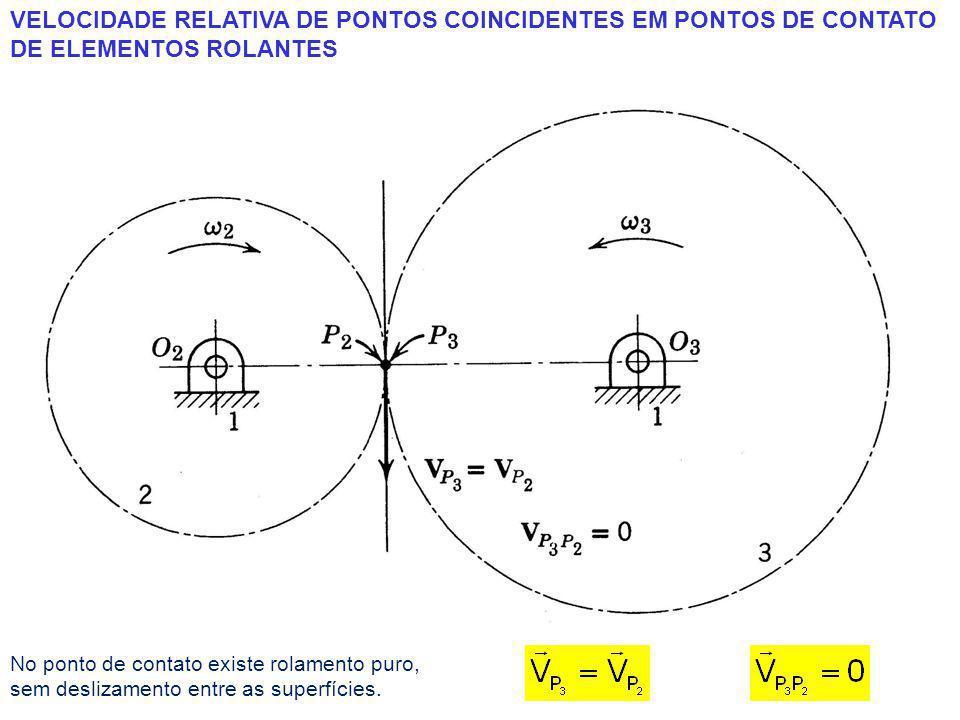 VELOCIDADE RELATIVA DE PONTOS COINCIDENTES EM PONTOS DE CONTATO DE ELEMENTOS ROLANTES