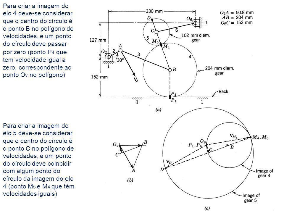 Para criar a imagem do elo 4 deve-se considerar que o centro do círculo é o ponto B no polígono de velocidades, e um ponto do círculo deve passar por zero (ponto P4 que tem velocidade igual a zero, correspondente ao ponto Ov no polígono)