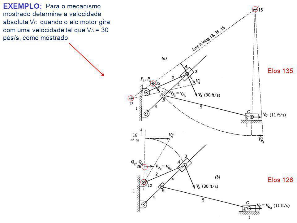EXEMPLO: Para o mecanismo