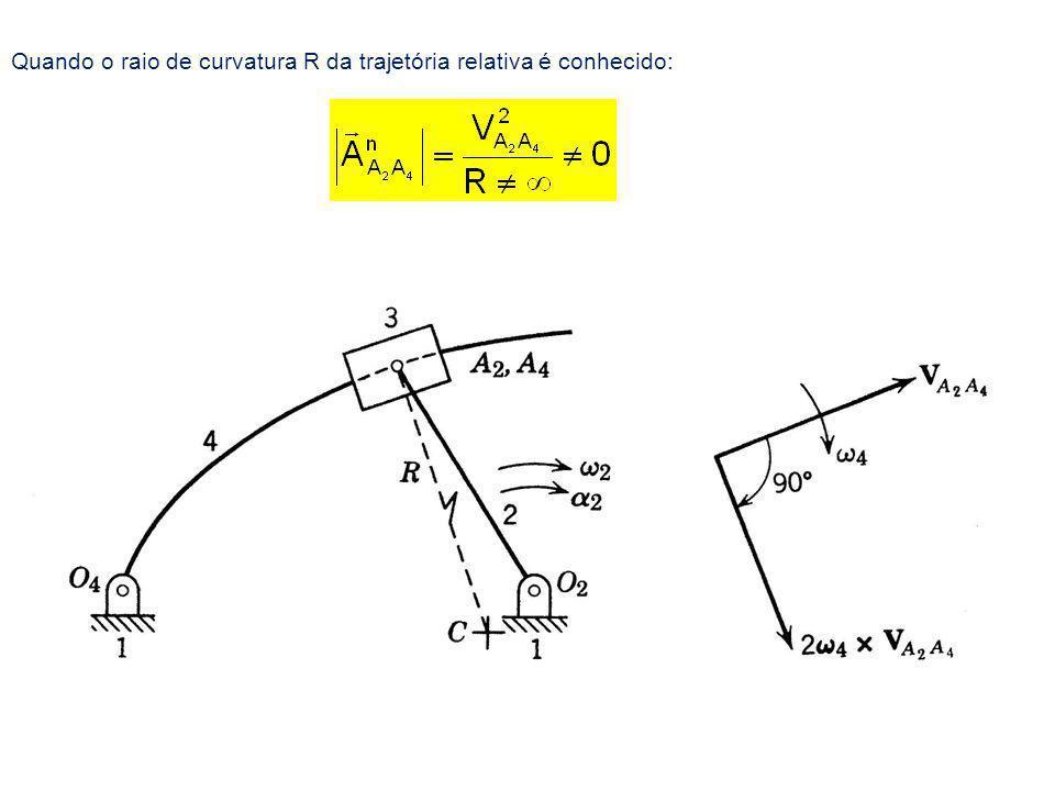 Quando o raio de curvatura R da trajetória relativa é conhecido: