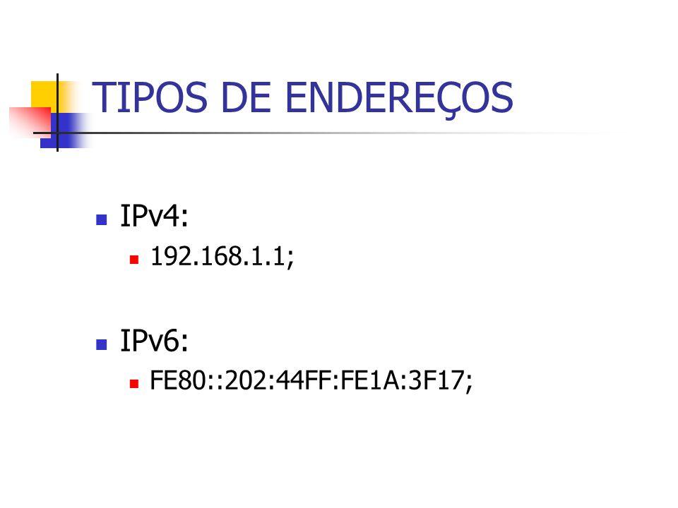 TIPOS DE ENDEREÇOS IPv4: 192.168.1.1; IPv6: FE80::202:44FF:FE1A:3F17;