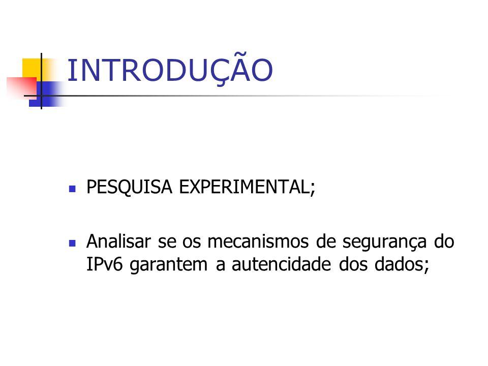 INTRODUÇÃO PESQUISA EXPERIMENTAL;