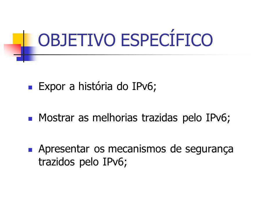 OBJETIVO ESPECÍFICO Expor a história do IPv6;