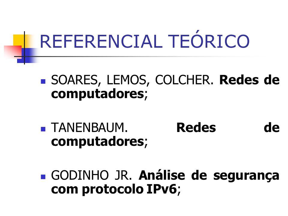 REFERENCIAL TEÓRICO SOARES, LEMOS, COLCHER. Redes de computadores;
