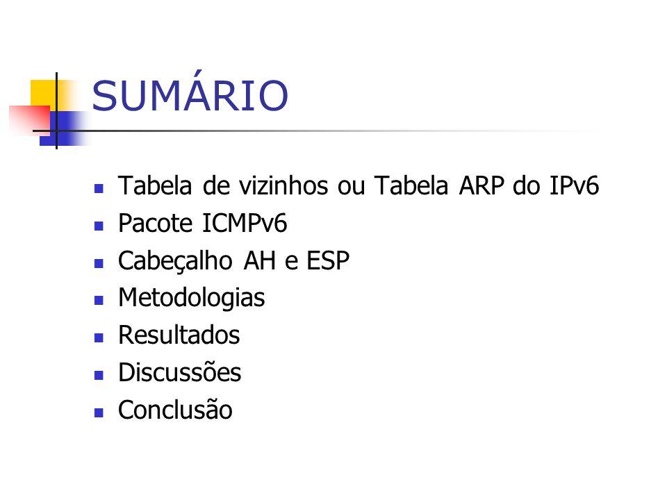 SUMÁRIO Tabela de vizinhos ou Tabela ARP do IPv6 Pacote ICMPv6