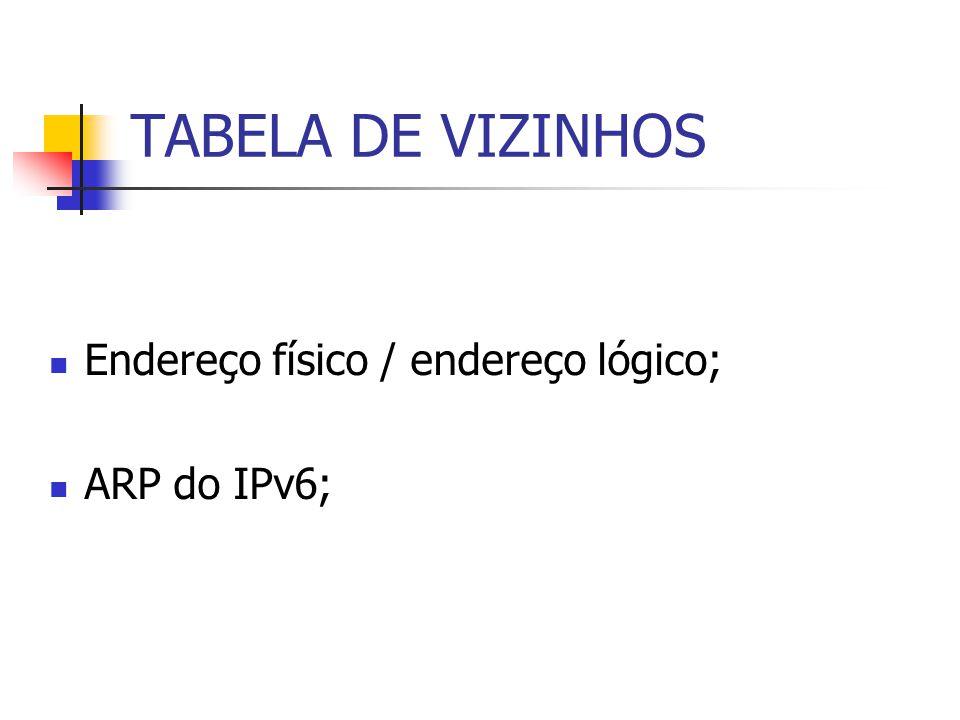 TABELA DE VIZINHOS Endereço físico / endereço lógico; ARP do IPv6;