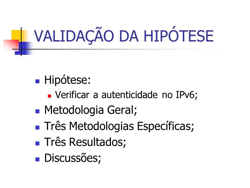 VALIDAÇÃO DA HIPÓTESE Hipótese: Metodologia Geral;