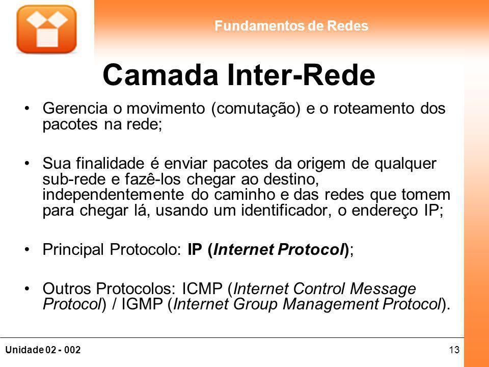 Camada Inter-Rede Gerencia o movimento (comutação) e o roteamento dos pacotes na rede;