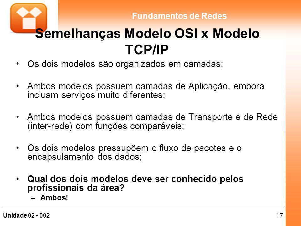 Semelhanças Modelo OSI x Modelo TCP/IP