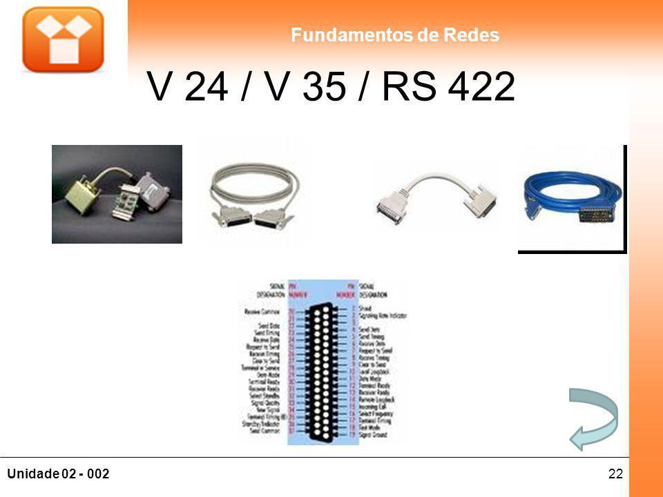 V 24 / V 35 / RS 422