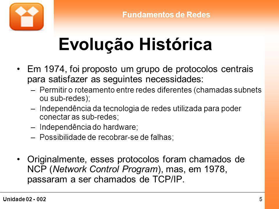 Evolução Histórica Em 1974, foi proposto um grupo de protocolos centrais para satisfazer as seguintes necessidades: