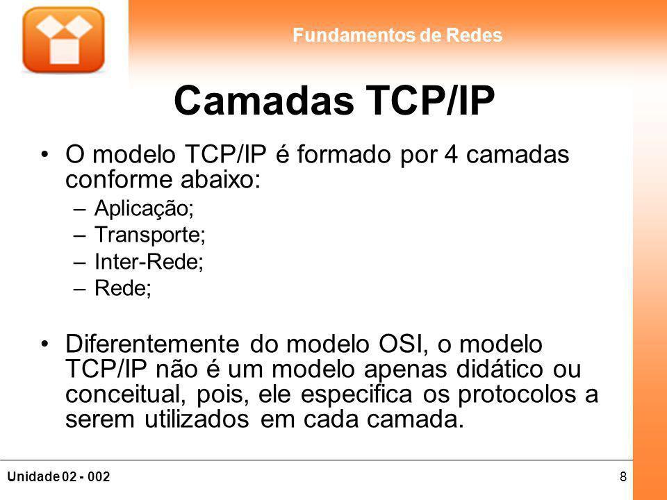 Camadas TCP/IP O modelo TCP/IP é formado por 4 camadas conforme abaixo: Aplicação; Transporte; Inter-Rede;