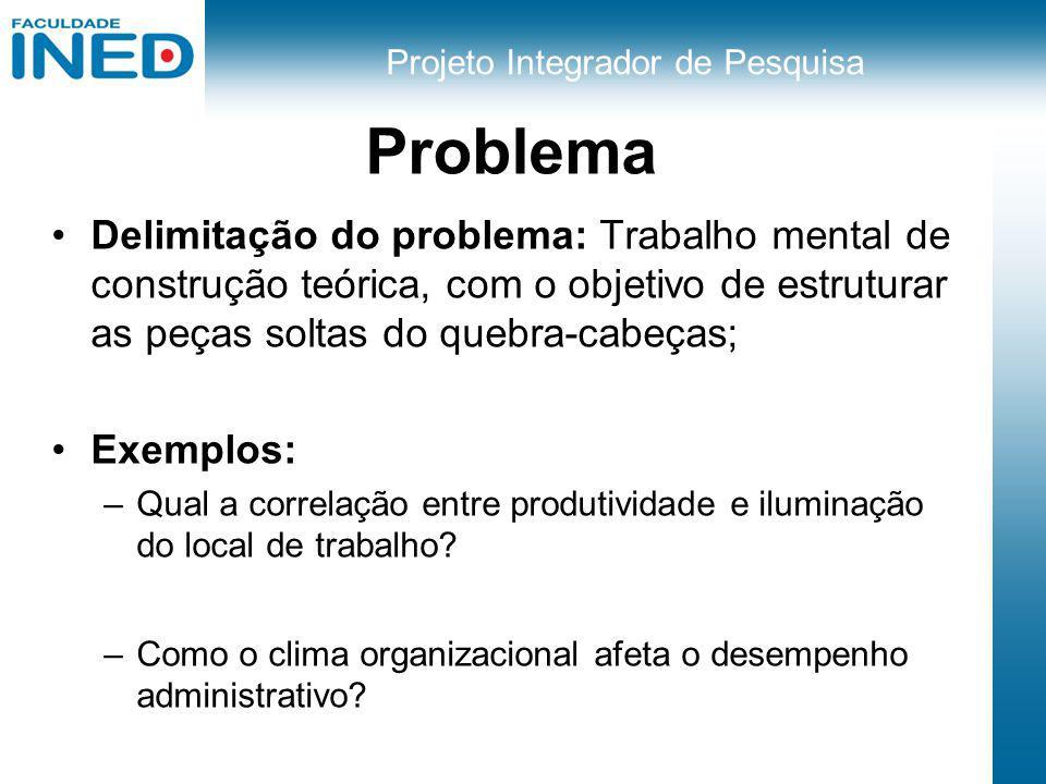 Problema Delimitação do problema: Trabalho mental de construção teórica, com o objetivo de estruturar as peças soltas do quebra-cabeças;