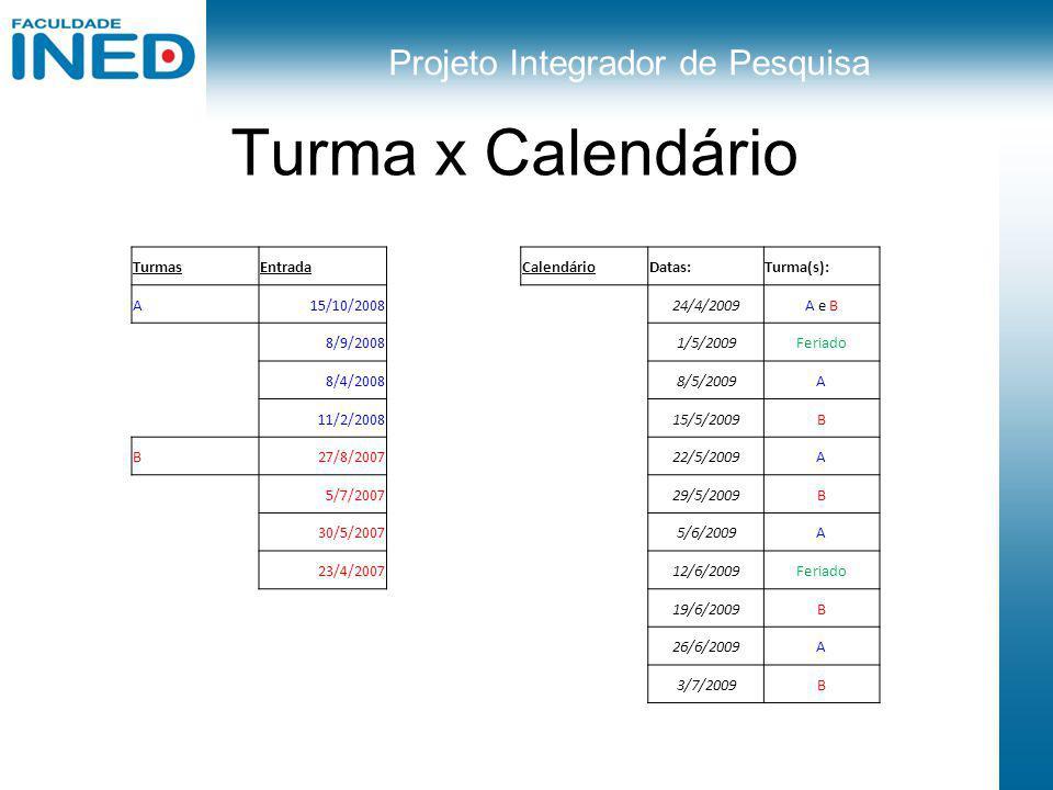 Turma x Calendário Turmas Entrada Calendário Datas: Turma(s): A