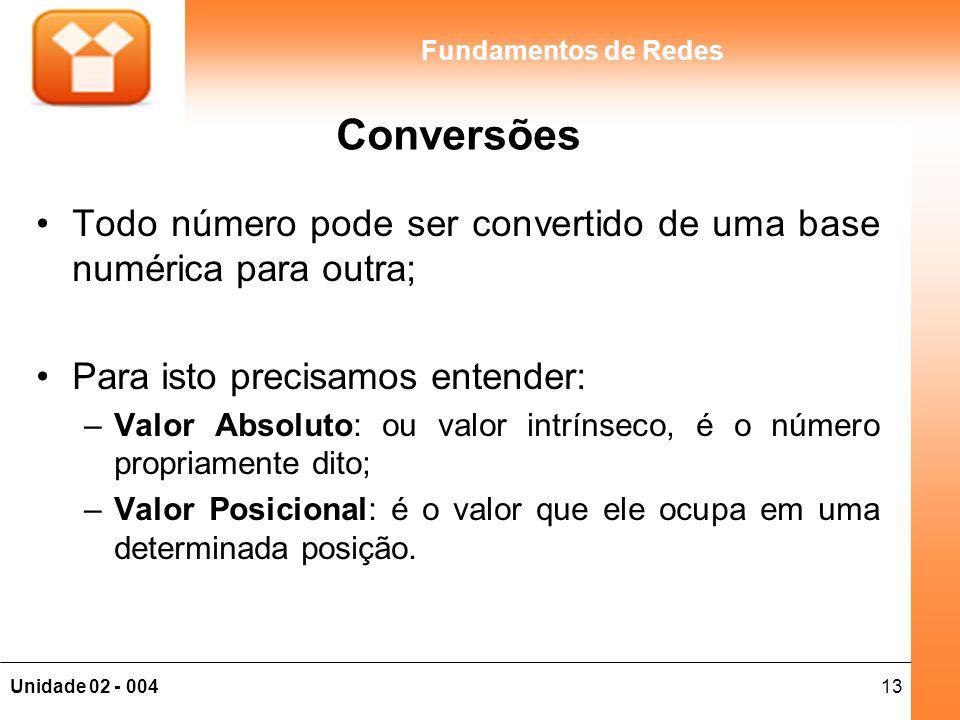 Conversões Todo número pode ser convertido de uma base numérica para outra; Para isto precisamos entender:
