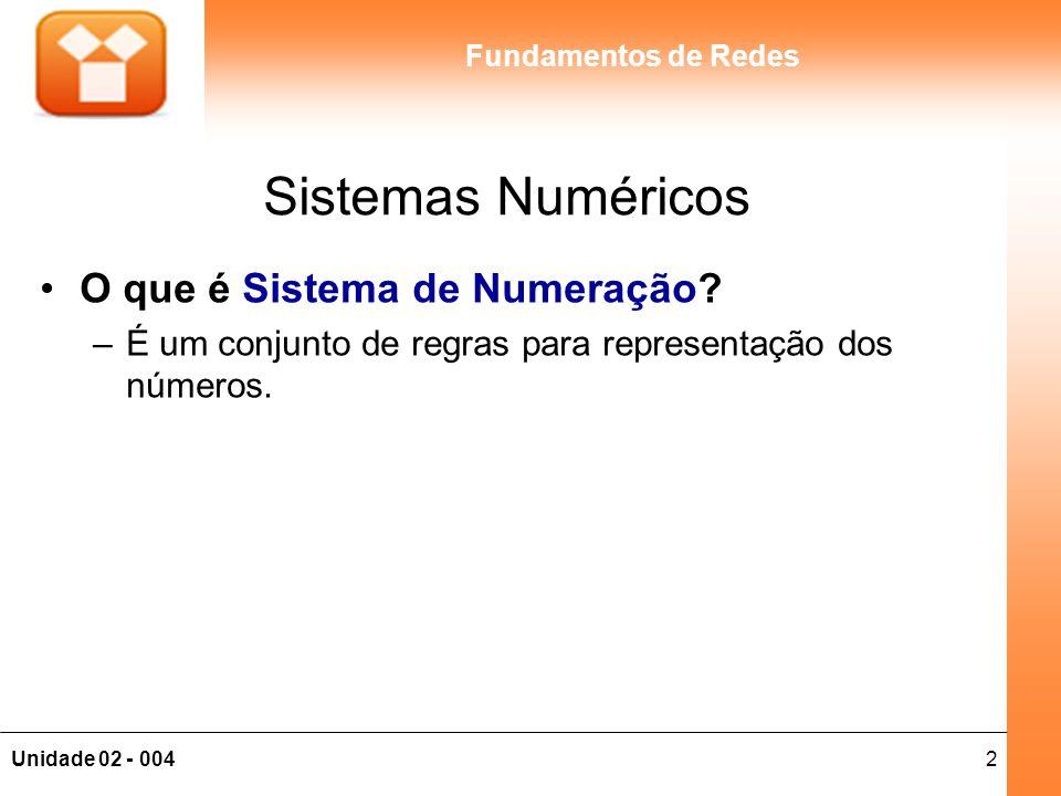 Sistemas Numéricos O que é Sistema de Numeração