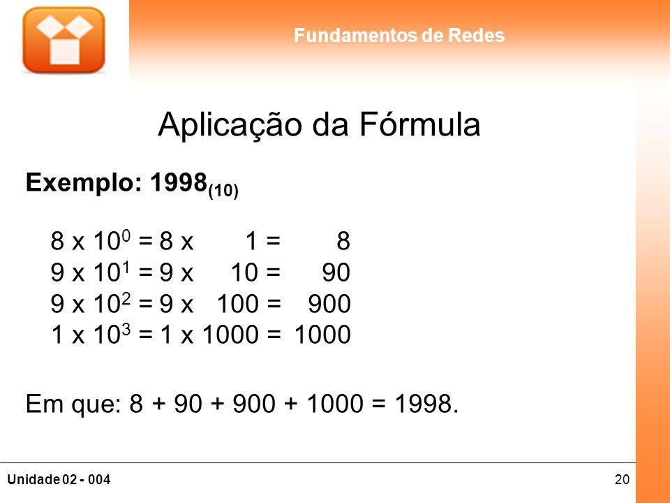Aplicação da Fórmula Exemplo: 1998(10)