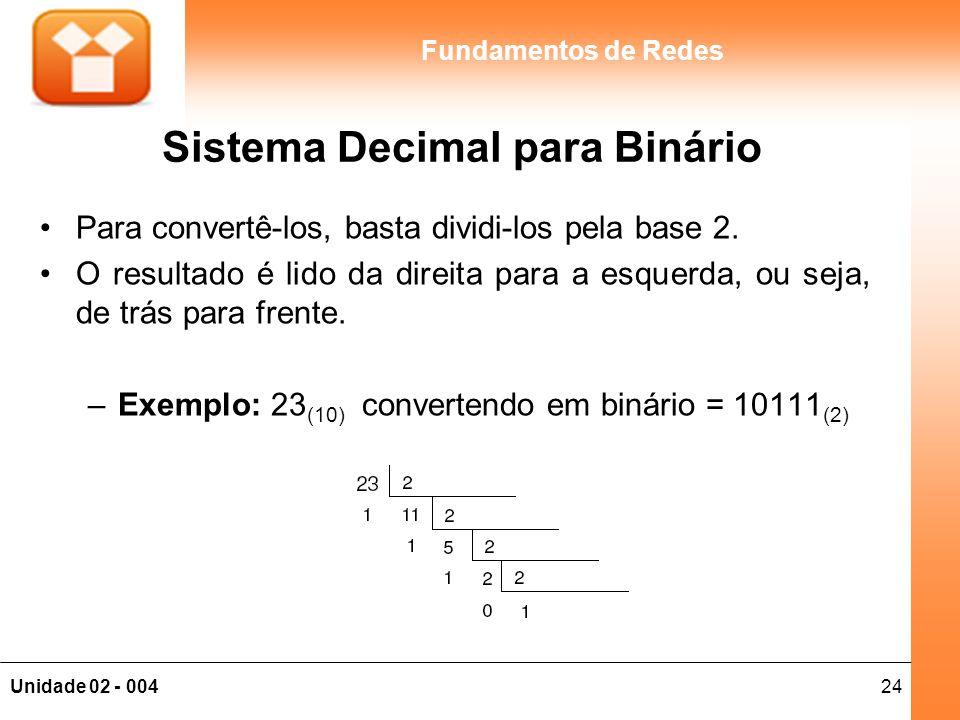 Sistema Decimal para Binário