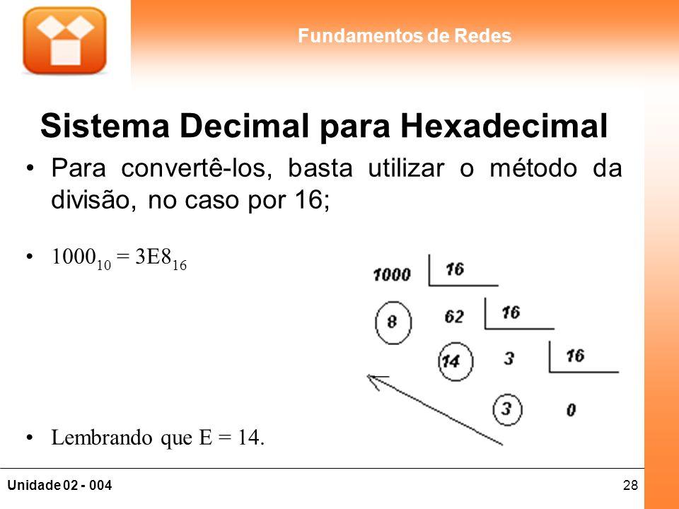 Sistema Decimal para Hexadecimal