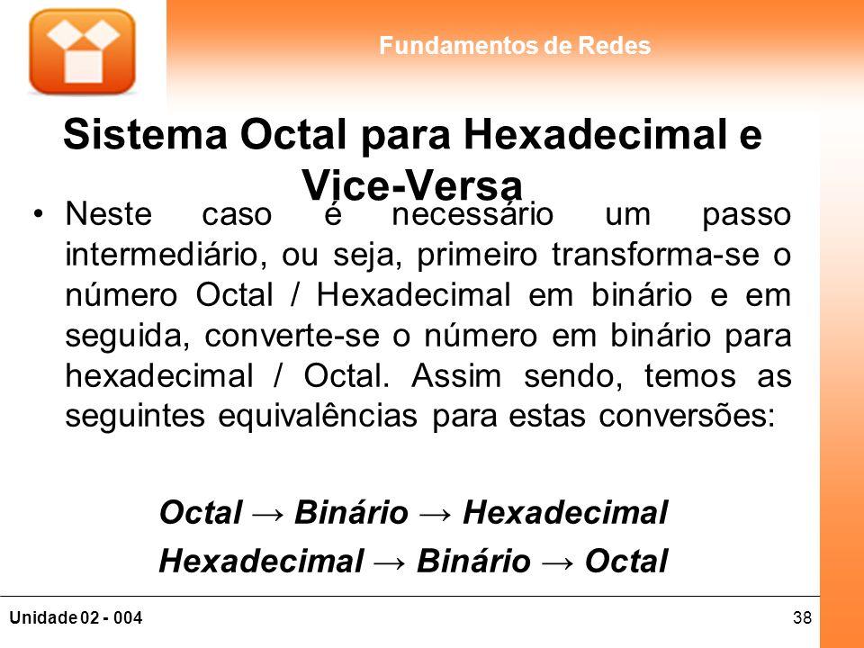 Sistema Octal para Hexadecimal e Vice-Versa