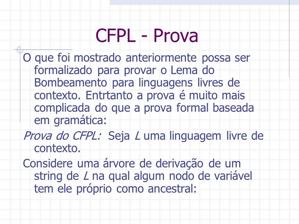 CFPL - Prova