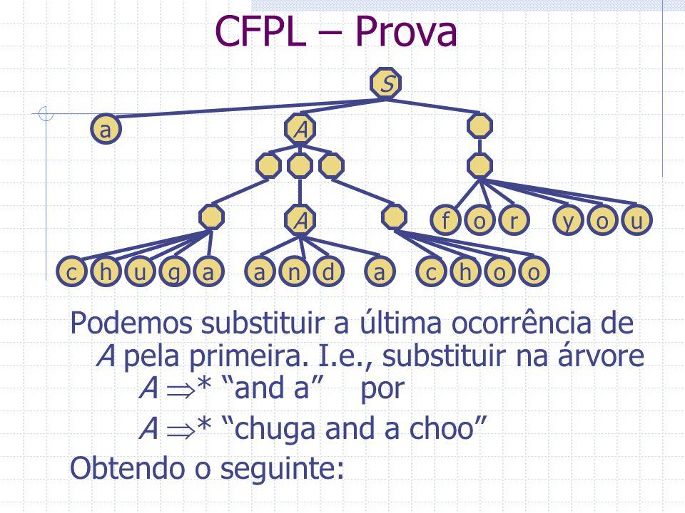 CFPL – Prova S. a. A. Podemos substituir a última ocorrência de A pela primeira. I.e., substituir na árvore A * and a por.