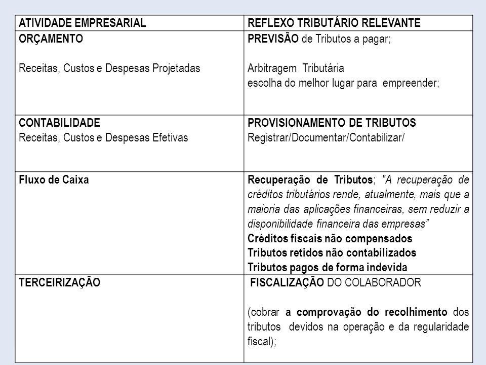 ATIVIDADE EMPRESARIAL REFLEXO TRIBUTÁRIO RELEVANTE ORÇAMENTO