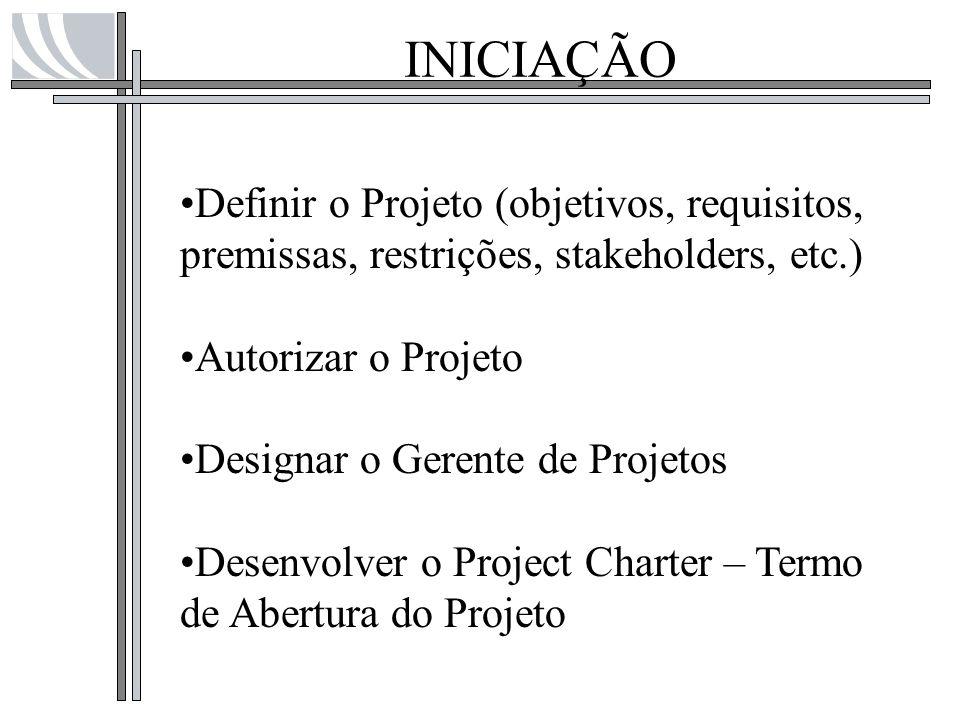 INICIAÇÃO Definir o Projeto (objetivos, requisitos, premissas, restrições, stakeholders, etc.) Autorizar o Projeto.