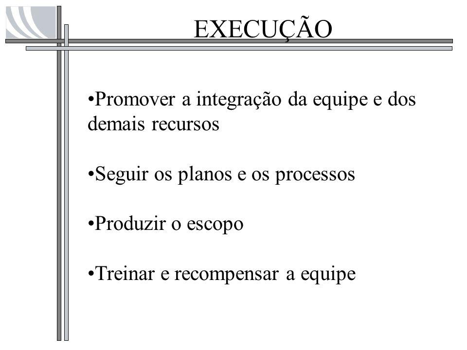 EXECUÇÃO Promover a integração da equipe e dos demais recursos