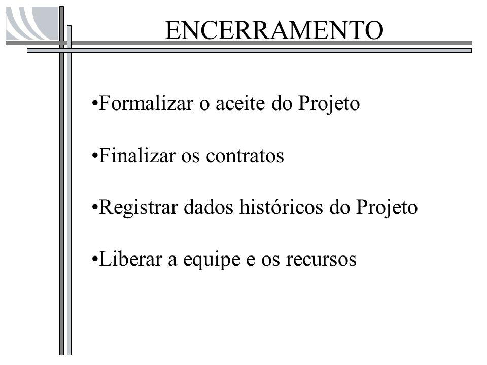 ENCERRAMENTO Formalizar o aceite do Projeto Finalizar os contratos