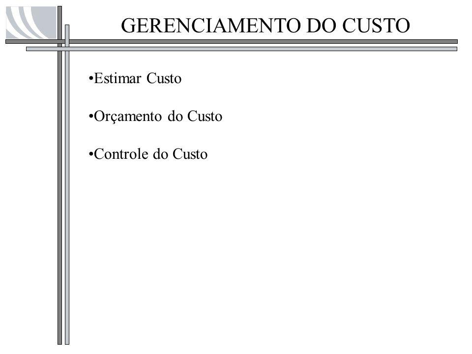 GERENCIAMENTO DO CUSTO