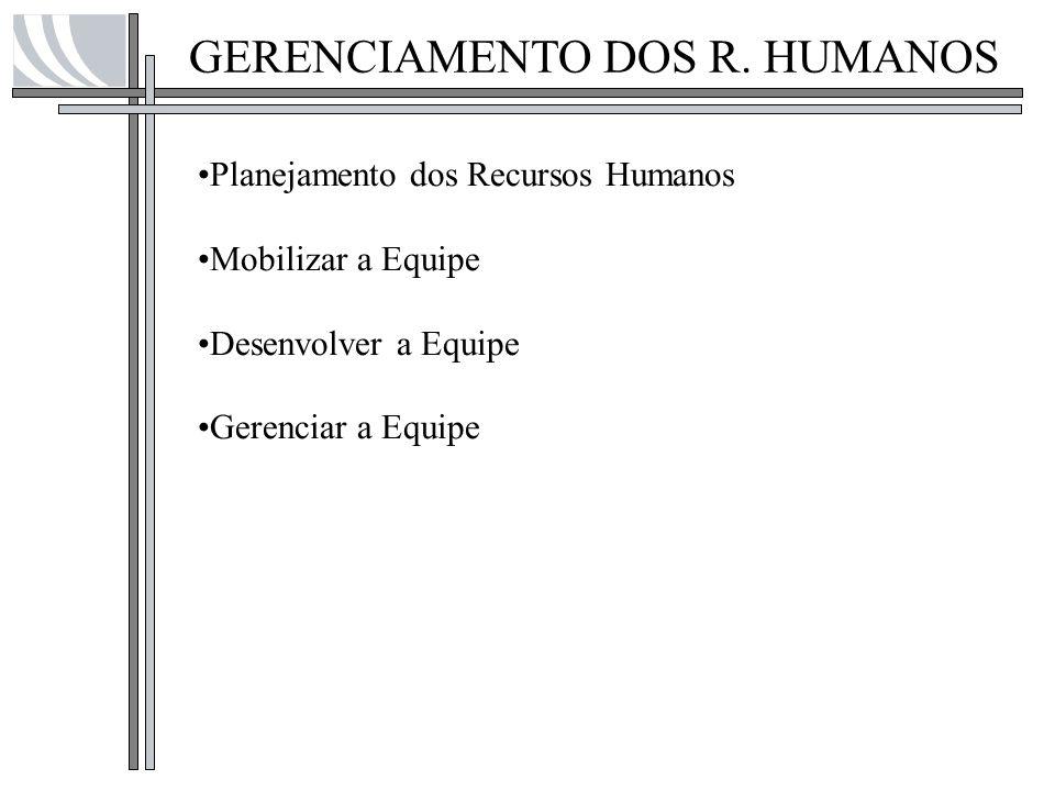 GERENCIAMENTO DOS R. HUMANOS