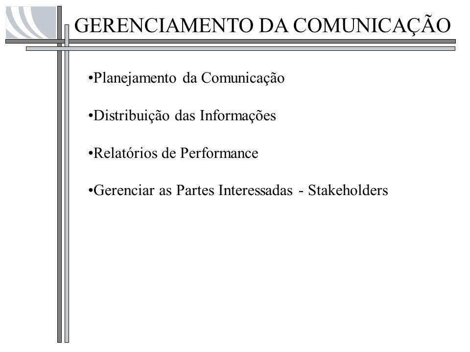 GERENCIAMENTO DA COMUNICAÇÃO