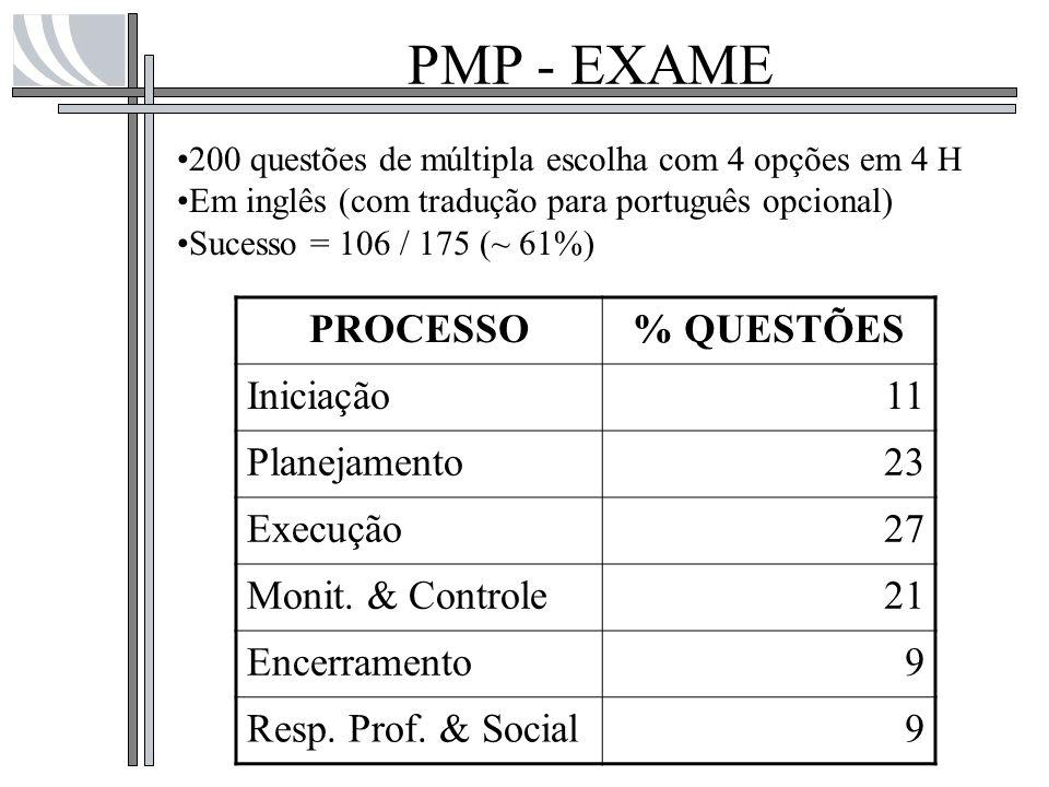 PMP - EXAME PROCESSO % QUESTÕES Iniciação 11 Planejamento 23 Execução
