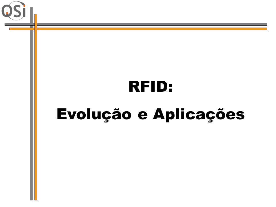 RFID: Evolução e Aplicações