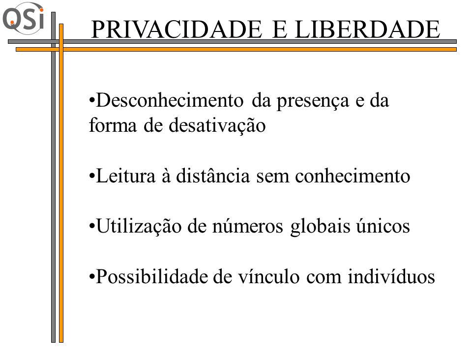 PRIVACIDADE E LIBERDADE