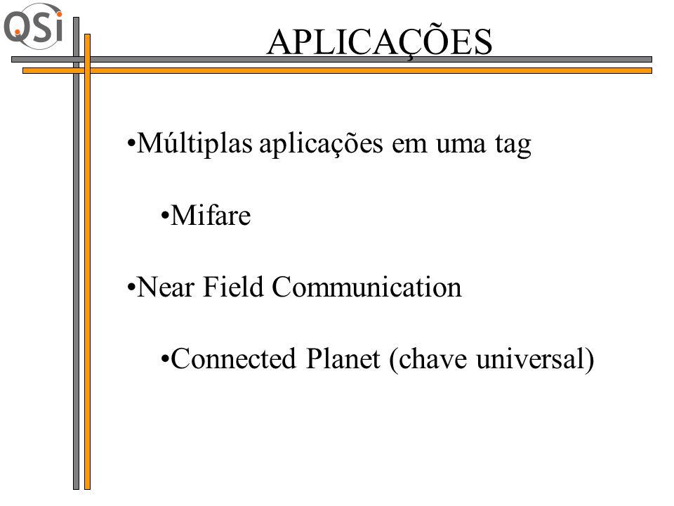 APLICAÇÕES Múltiplas aplicações em uma tag Mifare