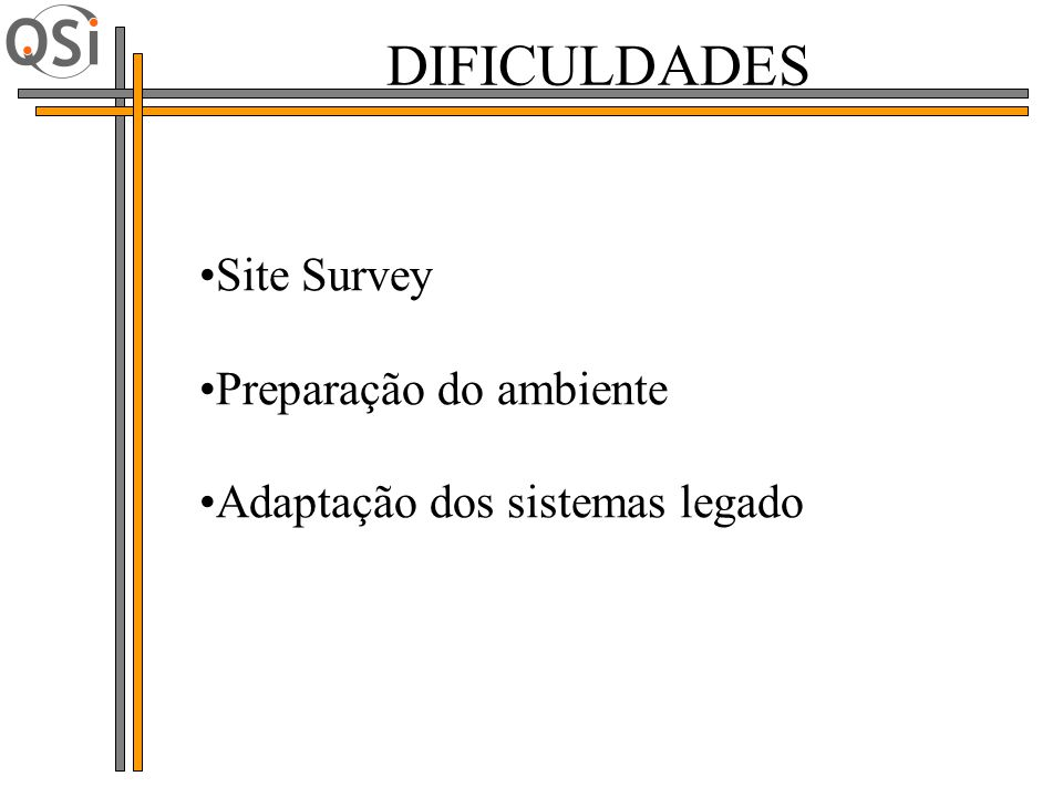 DIFICULDADES Site Survey Preparação do ambiente