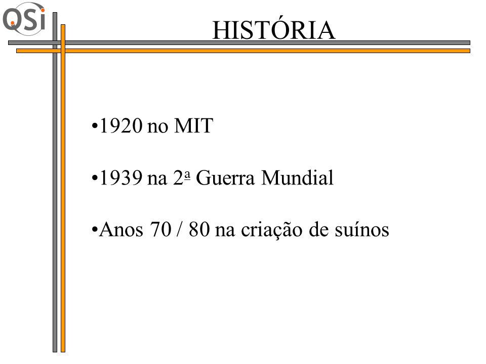 HISTÓRIA 1920 no MIT 1939 na 2a Guerra Mundial