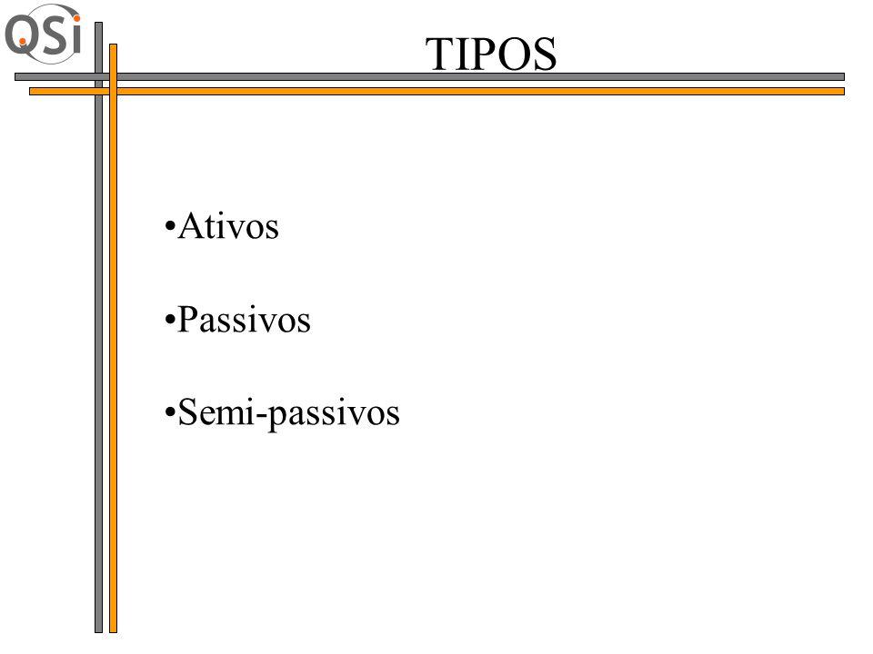 TIPOS Ativos Passivos Semi-passivos