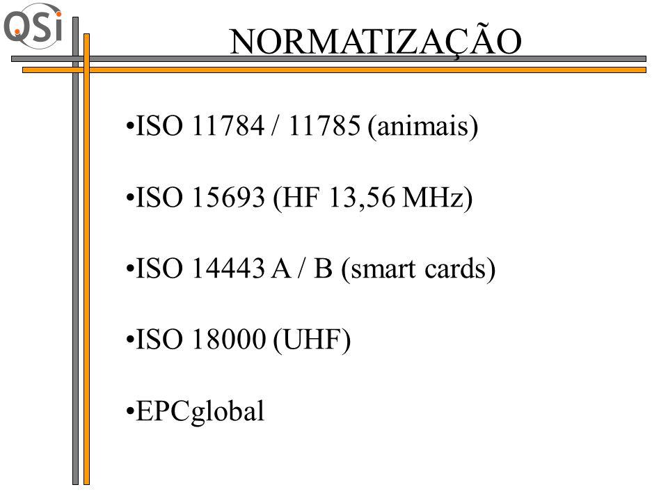 NORMATIZAÇÃO ISO 11784 / 11785 (animais) ISO 15693 (HF 13,56 MHz)