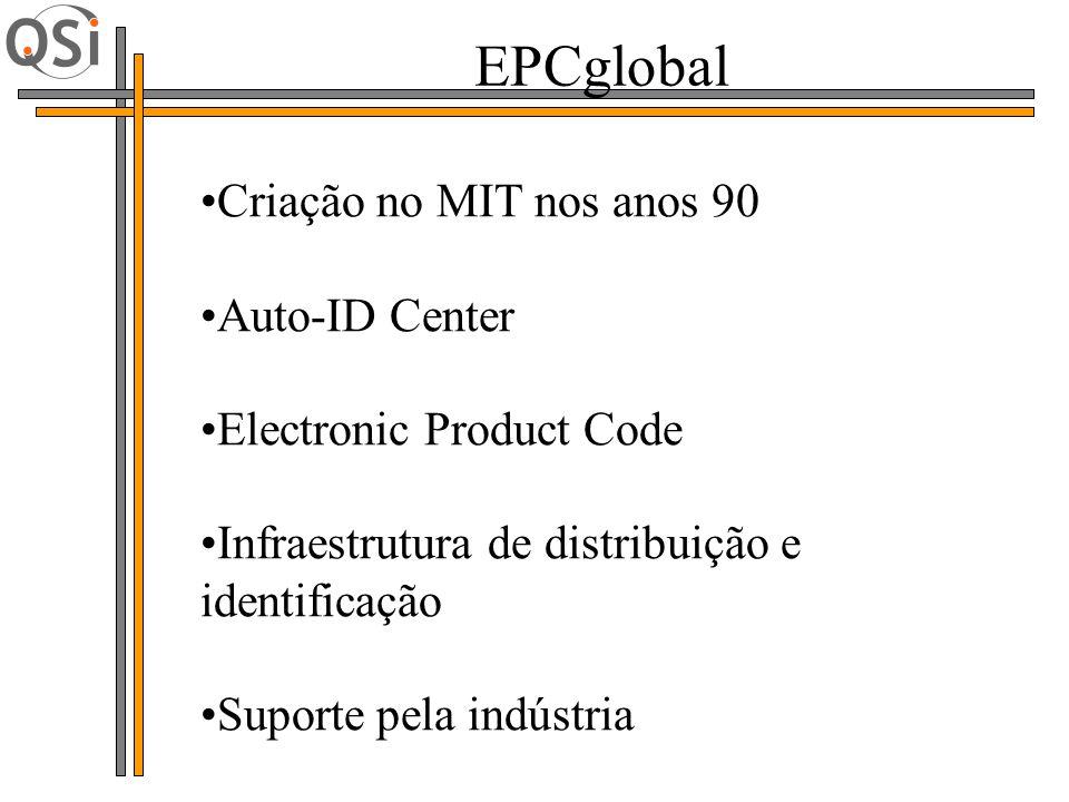 EPCglobal Criação no MIT nos anos 90 Auto-ID Center