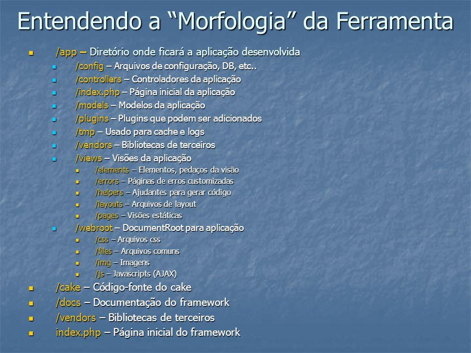 Entendendo a Morfologia da Ferramenta