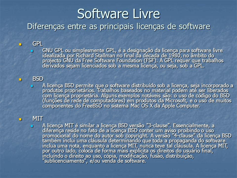Software Livre Diferenças entre as principais licenças de software