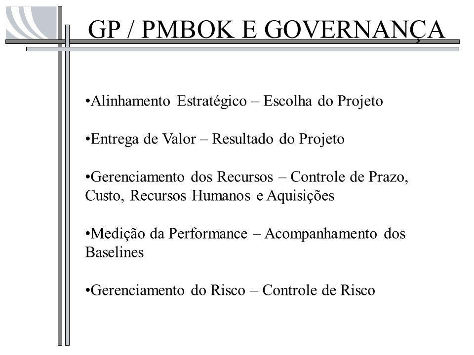 GP / PMBOK E GOVERNANÇA Alinhamento Estratégico – Escolha do Projeto
